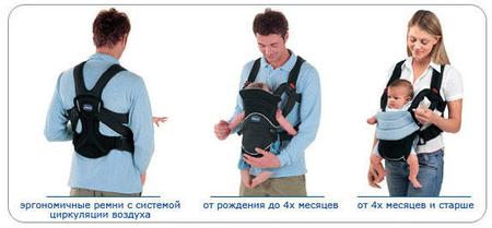 Рюкзак-кенгуру детский chicco go | отзывы покупателей.
